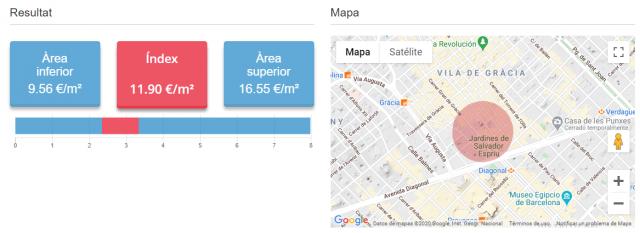 application de l'indice de prix des loyers à Barcelone