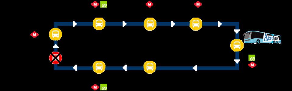 itinéraire Aerobus
